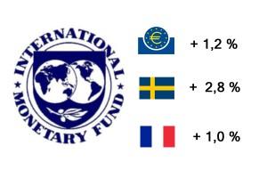 Actualité économie politique FMI : la croissance suédoise devrait être supérieure à la moyenne de l'UE